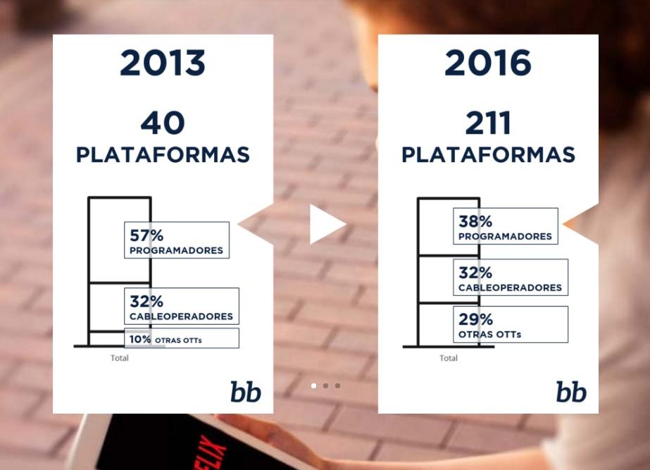 BB-Multiscreens   Plataformas OTT