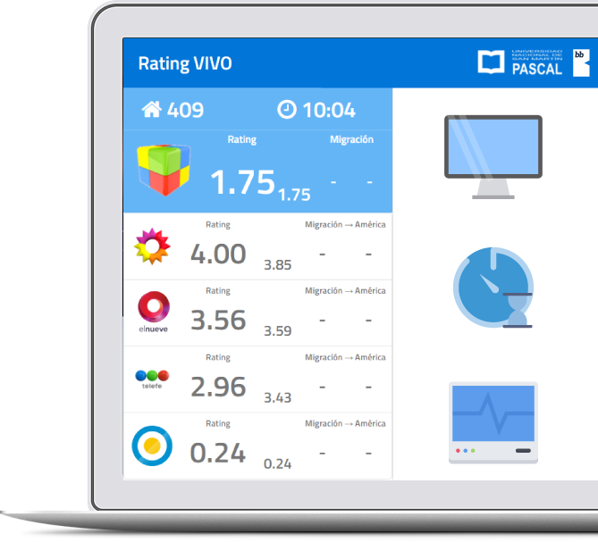 Preview 01 Rating Vivo