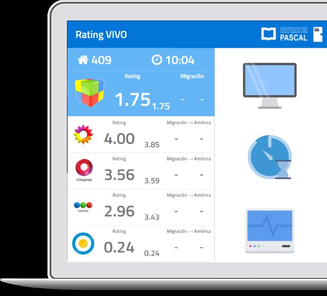 Preview 01 Rating Vivo